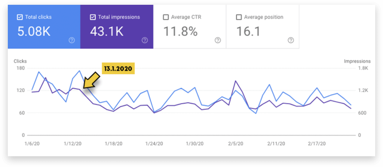 google-core-update-crasman-blog1-min
