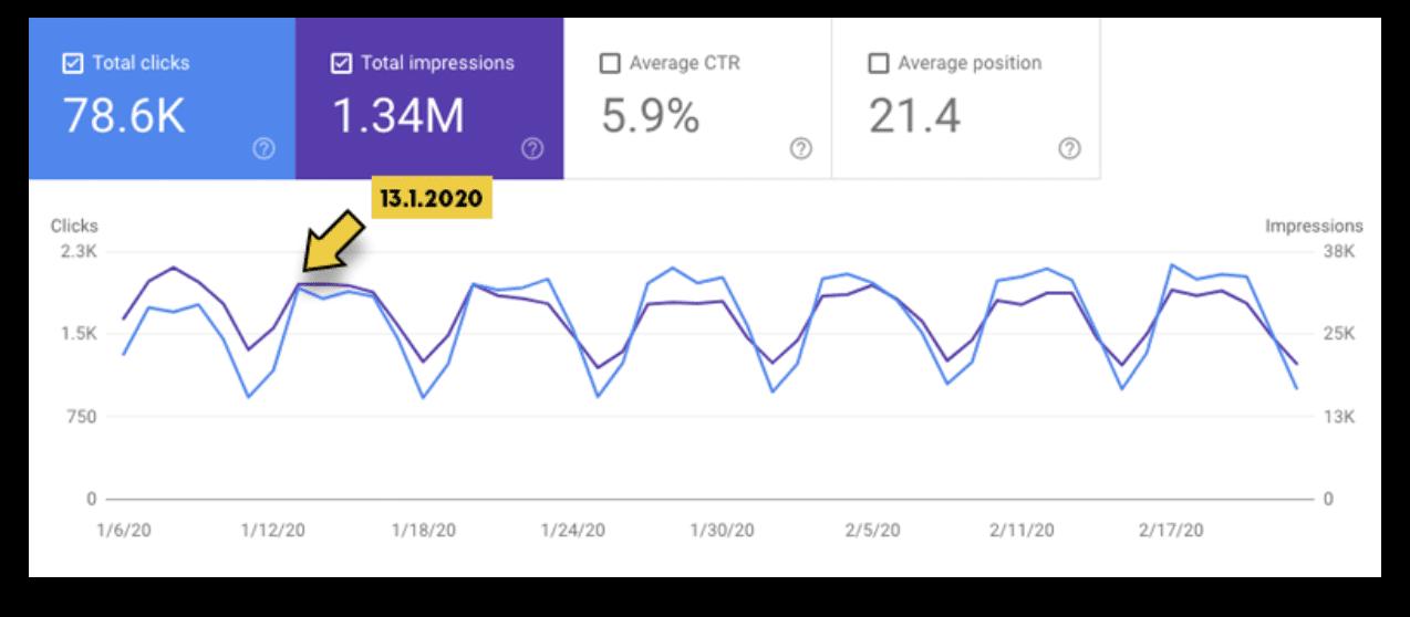google-core-update-crasman-blog2-min