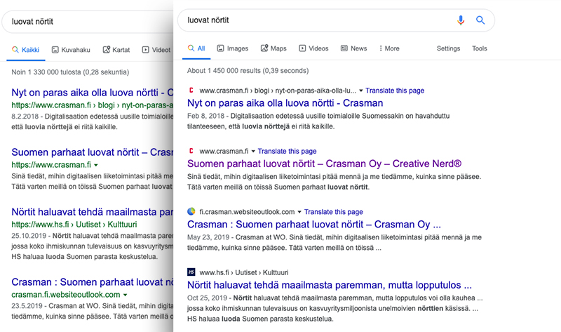 google-crasman-luovat-nortit